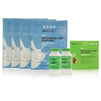 IN.FORM Metabolic Age Support System – Whey